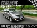 1.6L CVT